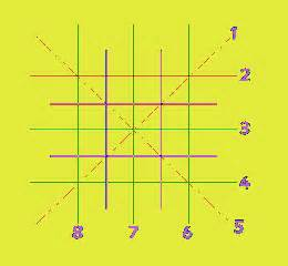Noughts and crosses essay help - catereviewinfo